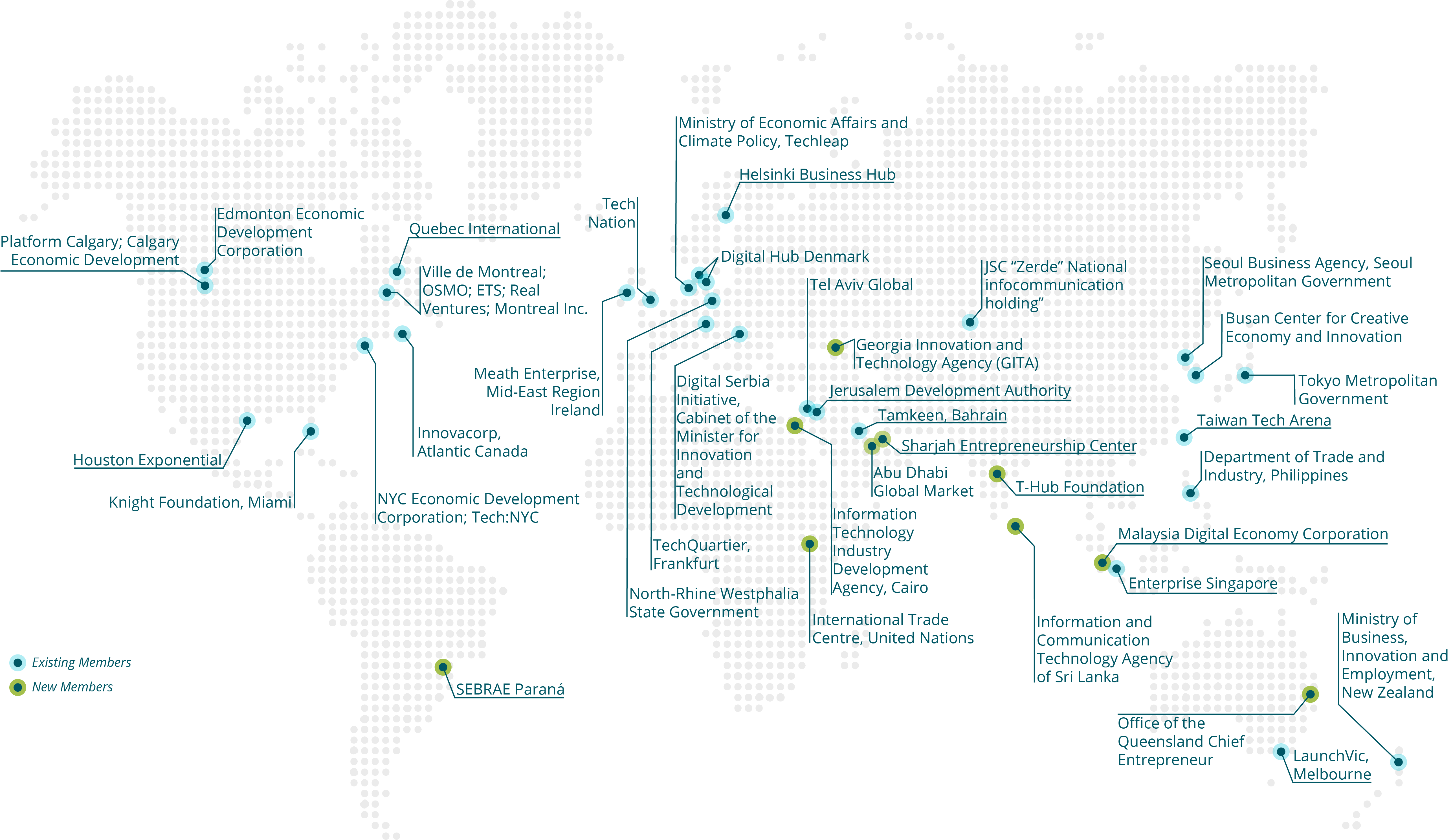 The Global Startup Ecosystem Report 2020 (GSER 2020)