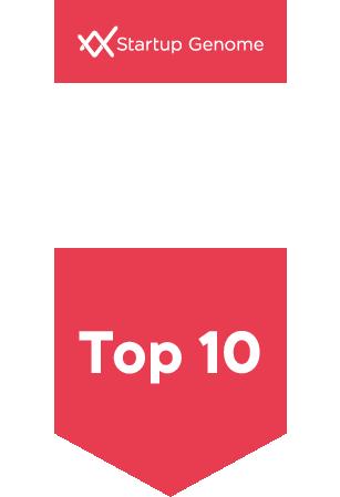 Top 10 European Ecosystem: Performance